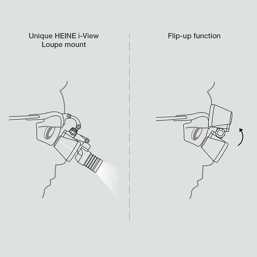 HEINE i-View Flip-Up Function